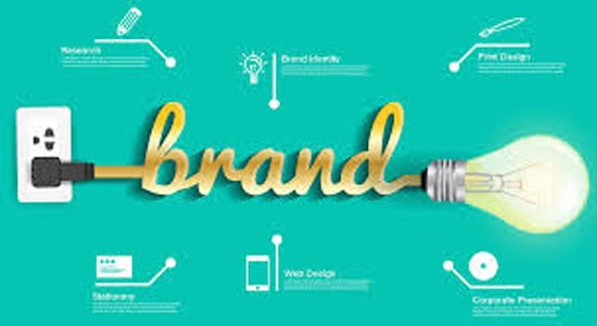 4 Core Elements in Company Brand Identity