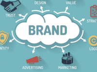 9 Ways to Create a  Powerful Brand for Your Business