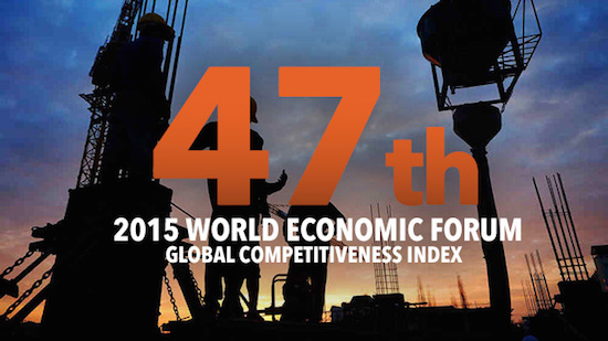 PH rises 5 notches in WEF competitiveness rankings