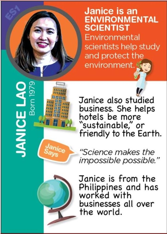 Janice Lao trading cards