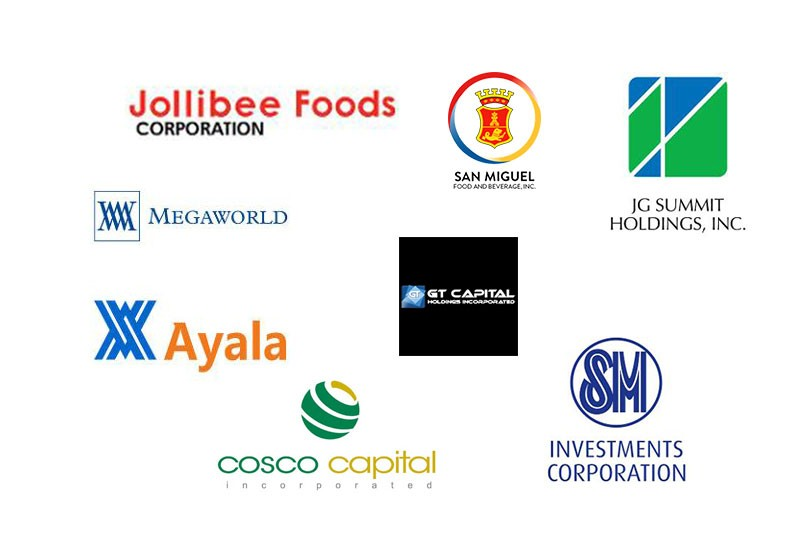 Filipino companies Forbes best