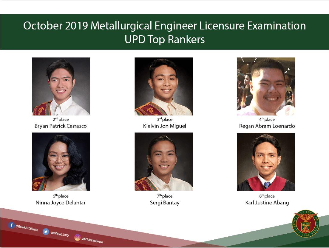 UP Metallurgical Engineer Licensure