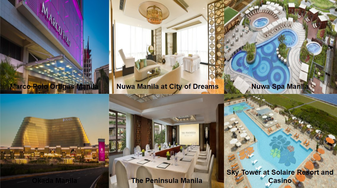 Philippine Forbes Travel Guide 2021