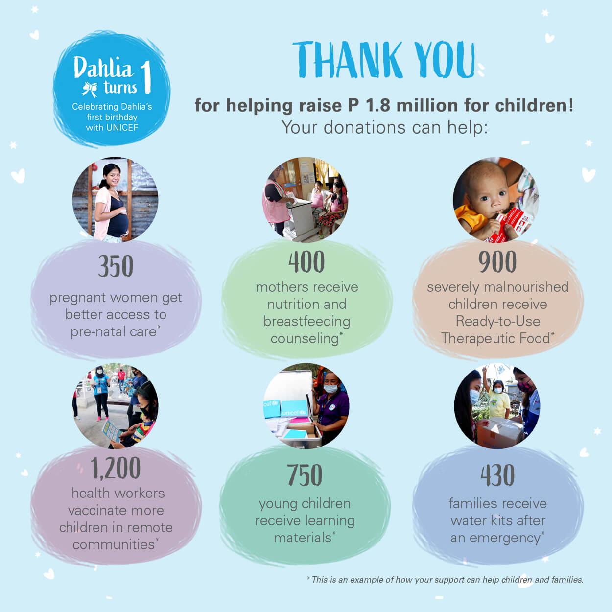 Anne Curtis UNICEF fundraiser for Filipino children