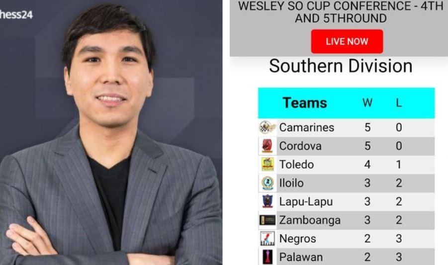 Wesley So Cup leaders extend streaks