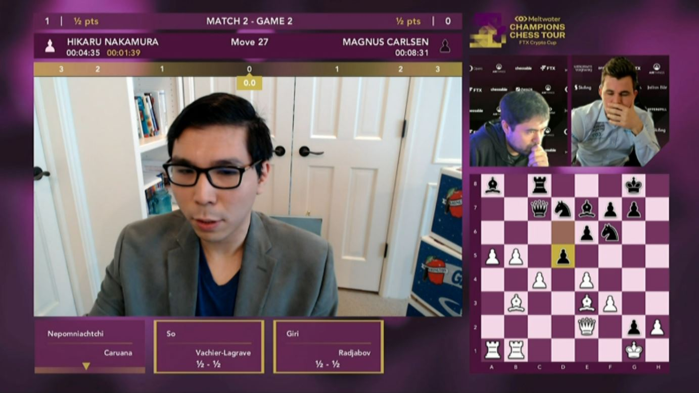 Wesley So Crypto Cup title
